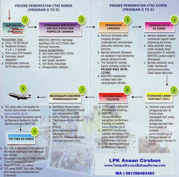 LPK Ansan Cirebon